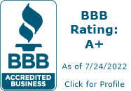 Cutting Edge Homes Inc BBB Business Review