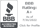 Watermark Capital Inc BBB Business Review